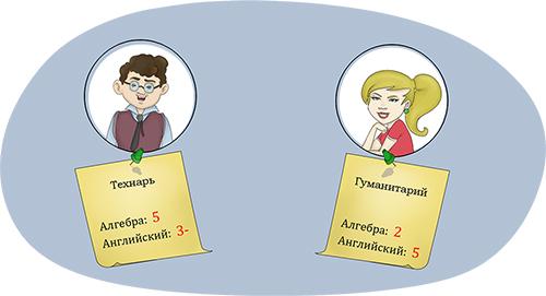 Вредный совет: даже не пытайтесь выучить язык, если у вас нет особого таланта