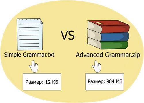 Вредный совет: не вздумайте учить английскую грамматику, если цените свое время