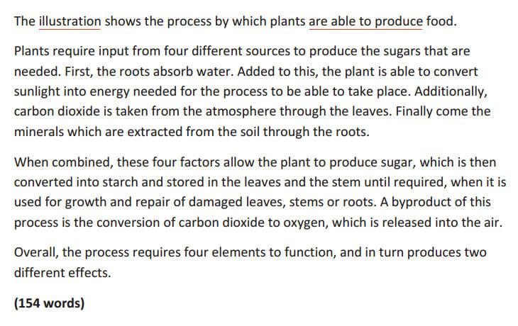 описание процесса