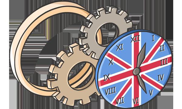 Времена в английском языке: как их понять и выучить