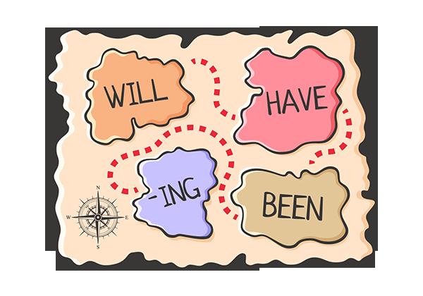Future Perfect Continuous — правила и примеры